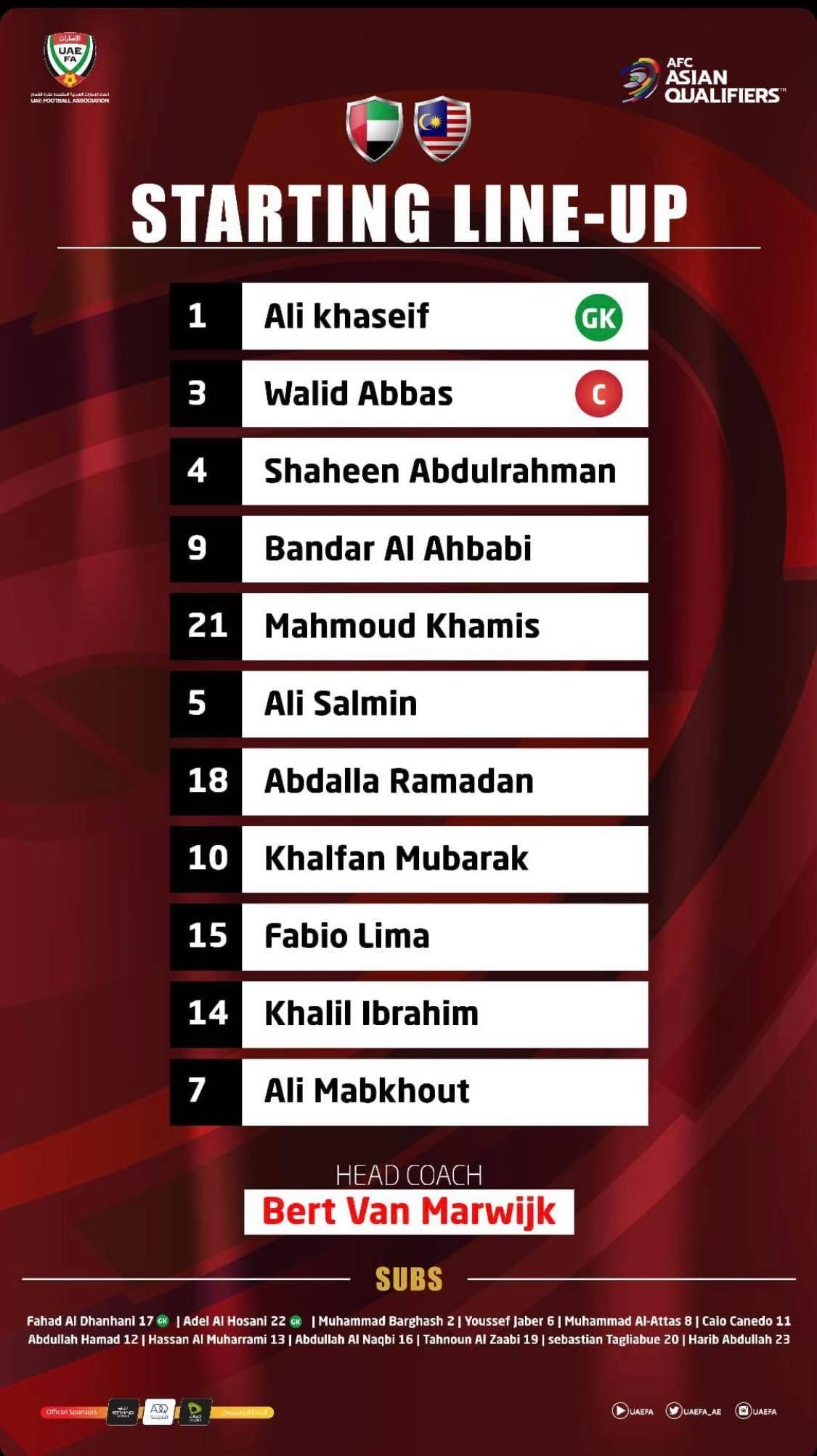 TRỰC TIẾP UAE vs Malaysia: Ván cờ căng não cho Van Marwijk - Bóng Đá