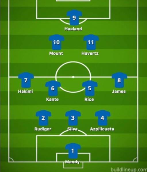 Chiêu mộ Haaland và 2 mục tiêu tin đồn, đội hình Chelsea mùa tới ra sao? - Bóng Đá