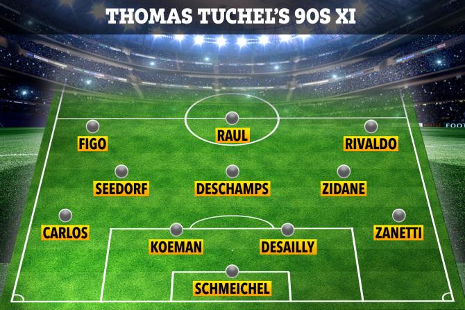 Đội hình trong mơ của Thomas Tuchel - Bóng Đá