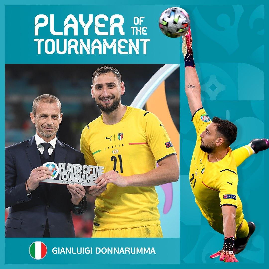 Donnarumma is the player of the tournament - Bóng Đá