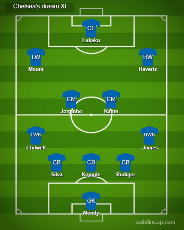 Kích nổ bom tấn Lukaku, đội hình Chelsea mùa tới mạnh cỡ nào? - Bóng Đá