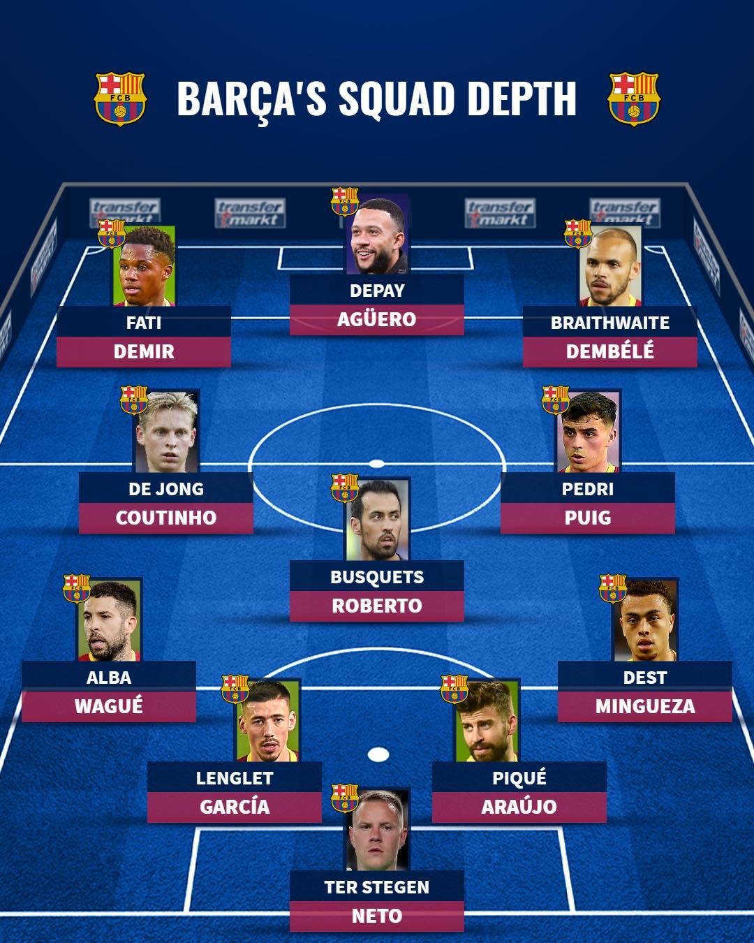 Bán Griezmann chia tay Messi, chiều sâu đội hình Barca mùa này ra sao? - Bóng Đá