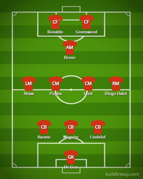 Conte thế chỗ Solsa, đội hình Man Utd thay đổi ra sao? - Bóng Đá
