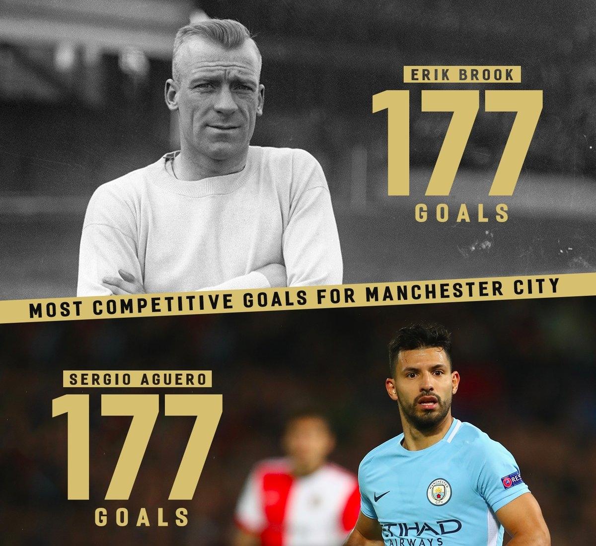 Sergio Aguero cán cột mốc LỊCH SỬ cho Man City - Bóng Đá
