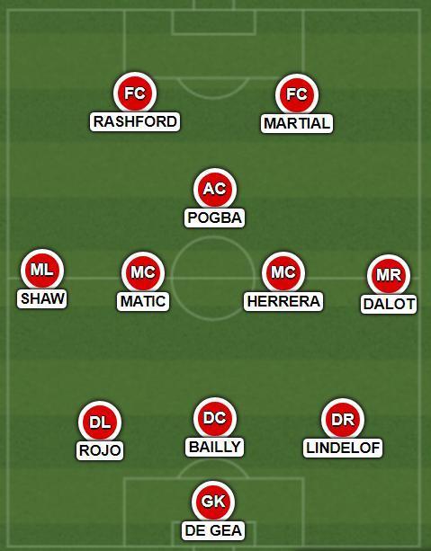 Đội hình Man Utd sẽ như thế nào trong tay Pochettino? - Bóng Đá
