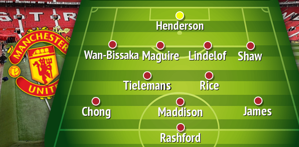 How Manchester United could line up in two seasons - Bóng Đá