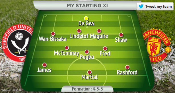 Manchester United's strongest starting XI when every player is fit - Bóng Đá