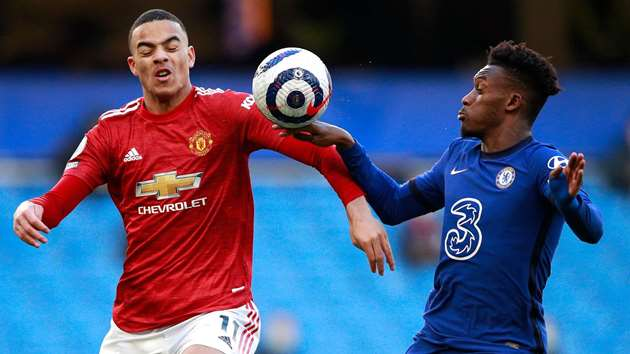 Man Utd bảo Shaw nghe nhầm - Bóng Đá