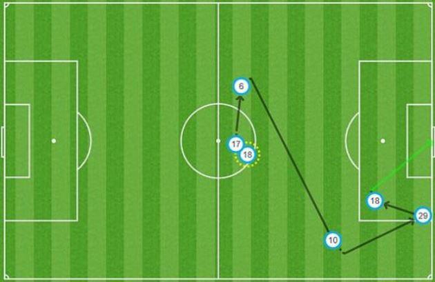 TRỰC TIẾP Man Utd 1-0 Liverpool (H1): Fernandes 'nhảy múa' - Bóng Đá