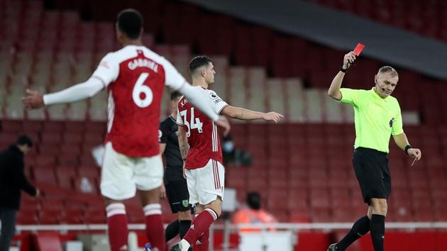 Những trận thua tồi tệ nhất của Arsenal dưới thời Mikel Arteta - Bóng Đá