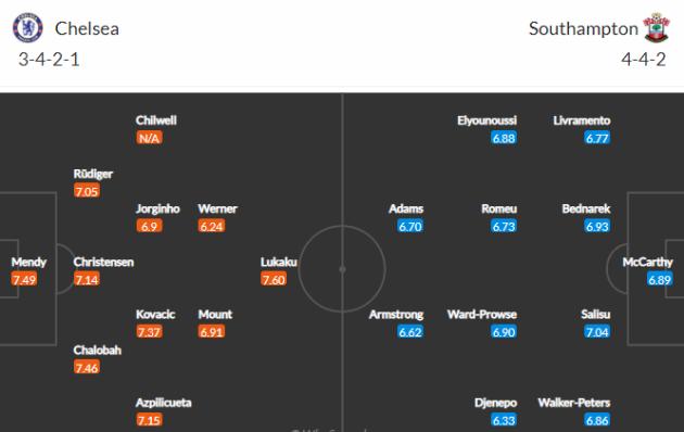 Southampton vs Chelsea: The Blues tìm lại niềm vui chiến thắng?