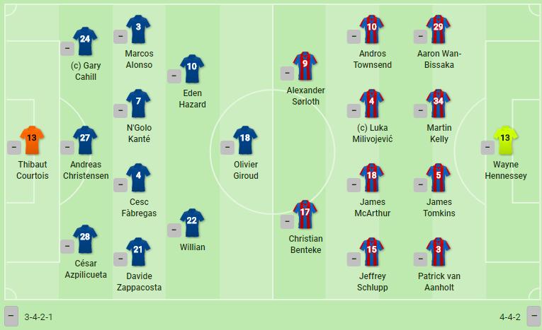 Morata dự bị, Conte quyết định đặt niềm tin vào Giroud - Bóng Đá