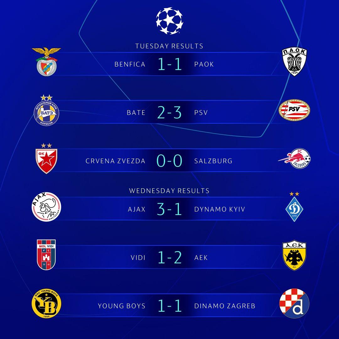 Tổng hợp lượt đi play-off Champions League: Căng thẳng tột cùng; Liverpool sống lại hy vọng - Bóng Đá