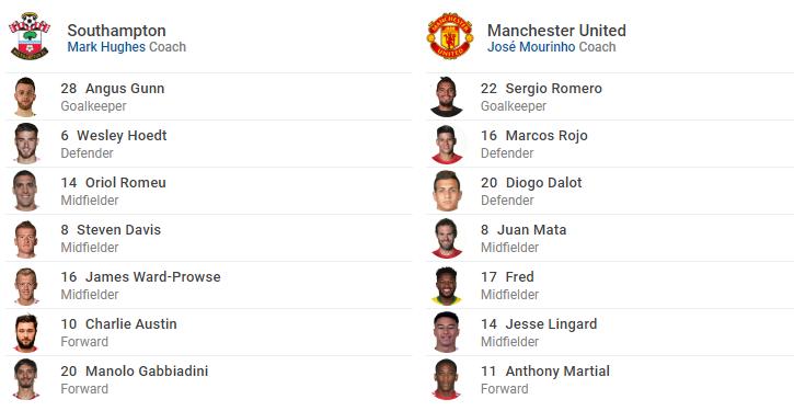 TRỰC TIẾP Southampton vs Man United: Cú sốc 1 trung vệ - Bóng Đá