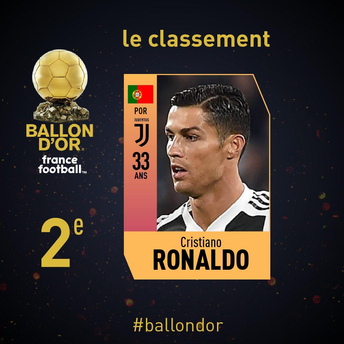 Chẳng cần đăng quang, Ronaldo cũng phá đến 3 kỷ lục về QBV - Bóng Đá