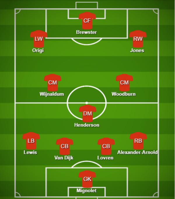 Liverpool team news: Predicted line-up for pre-season friendly against Sevilla - Bóng Đá