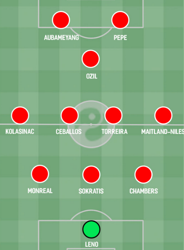 Nicolas Pepe: Three ways Arsenal could line up with Ivorian winger Read more at https://www.squawka.com/en/features/nicolas-pepe-arsenal-options-attack#vmxF74k1fXAZXoQ3.99 - Bóng Đá