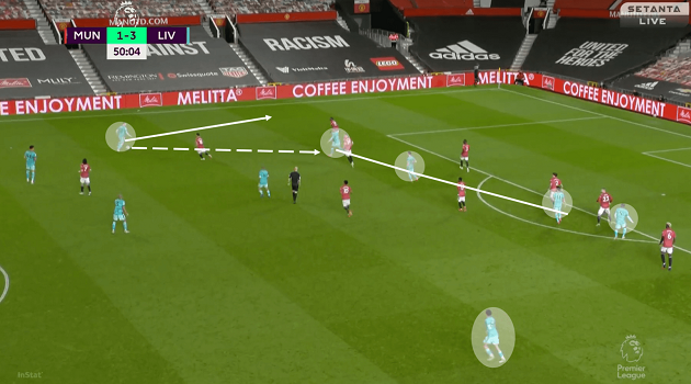 Wide attacks and pressing alterations: How Liverpool fixed their own issues to overcome Man United – tactical analysis - Bóng Đá