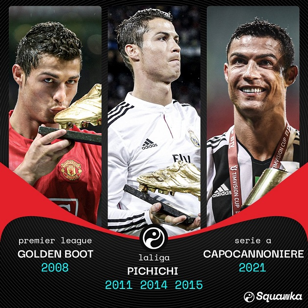 Cristiano Ronaldo becomes first player to finish top scorer in Premier League, Serie A & La Liga - Bóng Đá