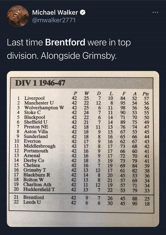 Fans notice Brentford's Premier League promotion could be a good omen for Liverpool - Bóng Đá