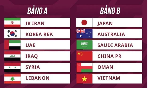 CHÍNH THỨC: Lịch đấu ĐT Việt Nam ở vòng loại thứ ba World Cup - Bóng Đá