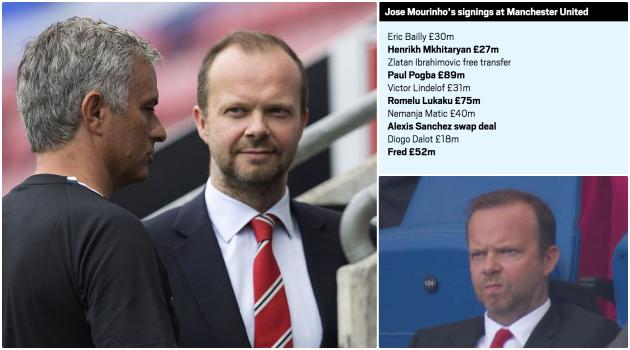 Sir Alex, Mourinho, Woodward - Ai xứng đáng bị chỉ trích cho sự bất ổn này? - Bóng Đá