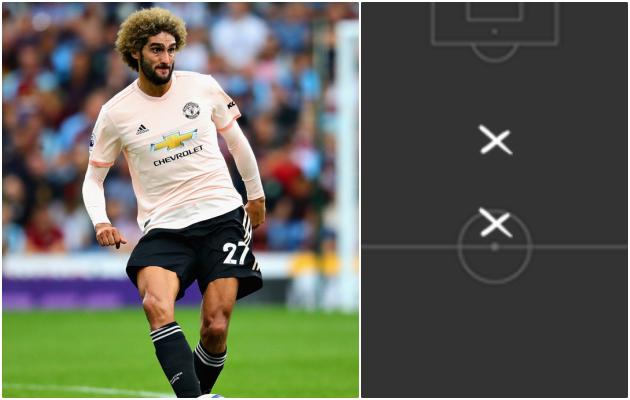 Bạn đã hiểu chiến thuật của Mourinho thực sự hình thành thế nào chưa? - Bóng Đá