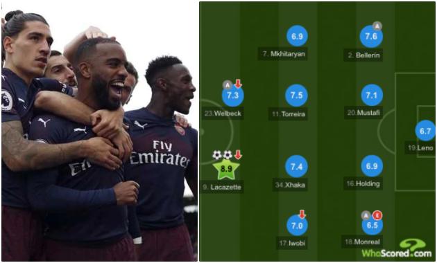 Arsenal đang có đến 2 Thierry Henry trong đội hình! - Bóng Đá