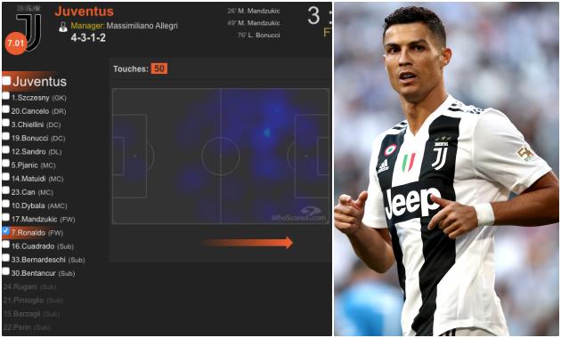 Bạn đã hiểu vì sao Ronaldo 'mê kiến tạo' hơn chưa? - Bóng Đá