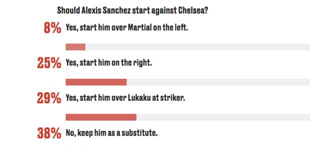 NHM dự đoán thế nào về trận Chelsea - M.U? - Bóng Đá