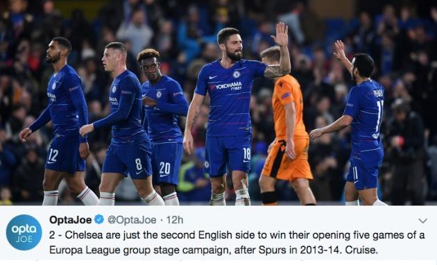 Chelsea cân bằng thành tích vô tiền khoáng hậu của Tottenham tại Europa League - Bóng Đá
