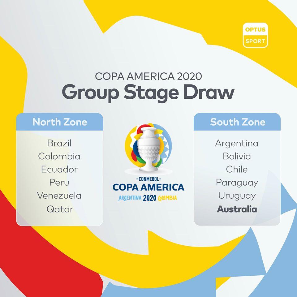 BẢng đấu Copa America 2020 - Bóng Đá