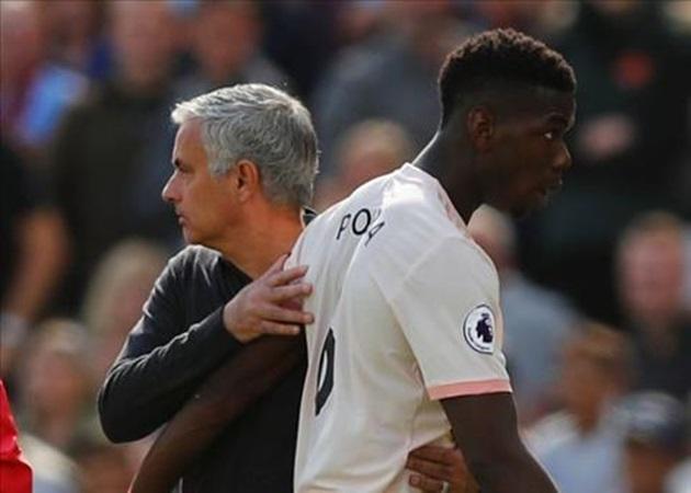 55% cổ động viên Man United chọn cái tên này ở lại thay vì Mourinho - Bóng Đá