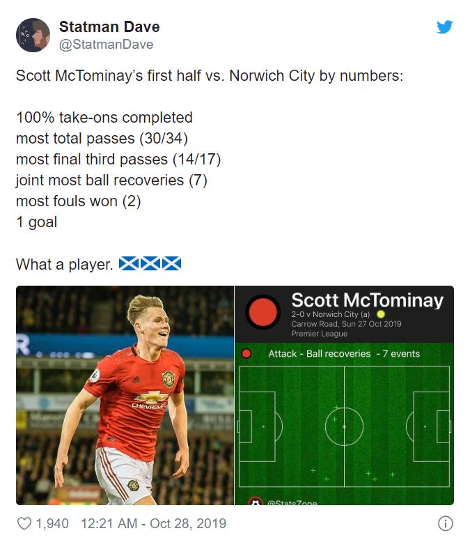 Scott McTominay puts in ridiculous first-half shift vs Norwich - Bóng Đá