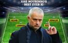 Jose Mourinho chọn ĐH hay nhất từng dẫn dắt: Không một cầu thủ M.U nào