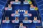 Đội hình đắt giá nhất Bundesliga: Song sát vạn người mê, Sancho giảm giá mạnh