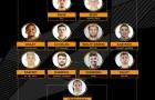 Đội hình tiêu biểu lượt trận cuối vòng bảng Europa League: Dấu ấn Man Utd, Milan