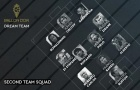 Đội hình phụ hay nhất mọi thời đại: Zidane, Ronaldinho góp mặt