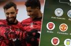 Đội hình tiêu biểu vòng 15 Ngoại hạng Anh: Man Utd góp 2 cái tên