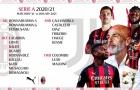 CHÍNH THỨC: AC Milan 'nát như tương' trước đại chiến với Juventus