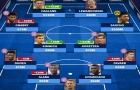 Đội hình đắt giá nhất giải VĐQG Đức: 'Bayern Liga!'