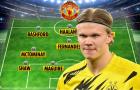 Man United sẽ dùng đội hình nào nếu có Haaland?