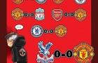 Cười té khói với loạt ảnh chế vòng 27 Premier League