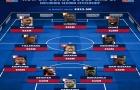 Wan-Bissaka, Lukaku và đội hình 11 ngôi sao gốc CHDC Congo đắt giá nhất