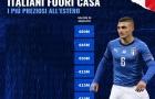 Từ Jorginho đến Emerson, 10 cầu thủ người Ý đang thi đấu ở nước ngoài đắt giá nhất