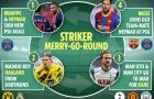 Domino hấp dẫn, tương lai Messi, Kane, Mbappe và Haaland ra sao nếu PSG vô địch C1?