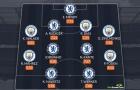 Đội hình tiêu biểu bán kết lượt về Champions League: De Bruyne 'mất tích'