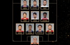 Đội hình 11 cầu thủ xuất sắc nhất Ligue 1 mùa 2020/21