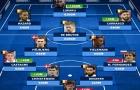 Đội hình đắt giá nhất bảng B EURO 2020: ''Phát kiến'' của Mourinho góp mặt, tuyển Bỉ có 8 cái tên