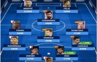 Đội hình đắt giá nhất bảng F EURO 2020: Đức lép vế, BĐN - Pháp chia nhau 9 vị trí